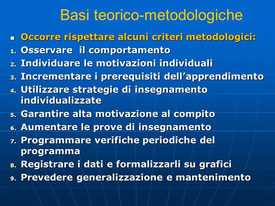 Basi teorico-metodologiche Occorre rispettare alcuni criteri metodologici: Occorre rispettare alcuni criteri metodologici: 1. Osservare il comportamen
