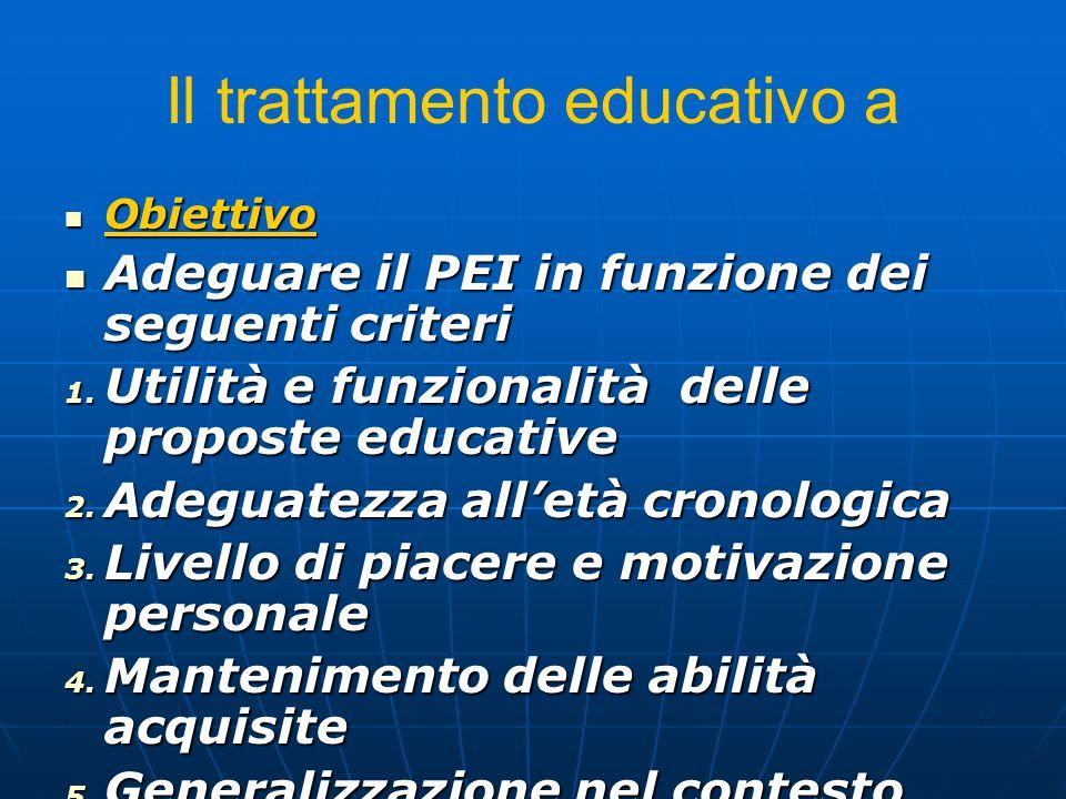Il trattamento educativo a Obiettivo Obiettivo Adeguare il PEI in funzione dei seguenti criteri Adeguare il PEI in funzione dei seguenti criteri 1. Ut
