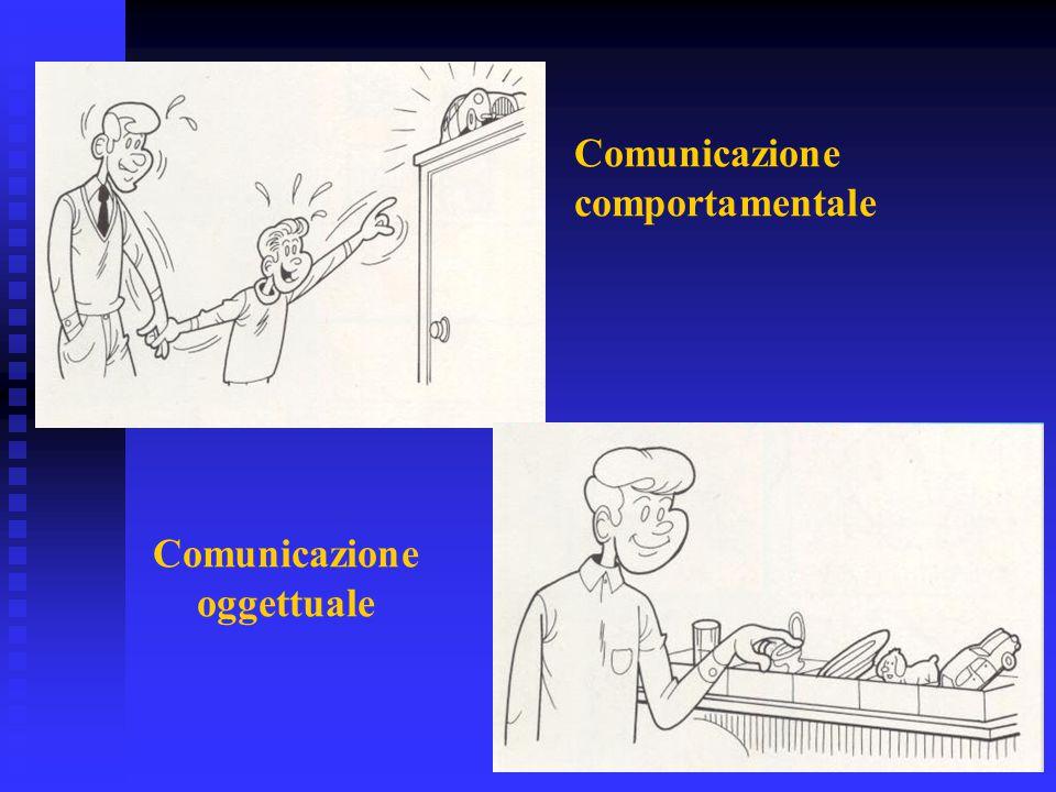Comunicazione comportamentale Comunicazione oggettuale