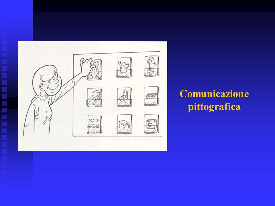 Comunicazione pittografica