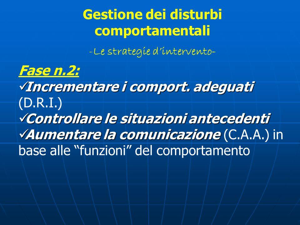 Fase n.2: Incrementare i comport. adeguati Incrementare i comport. adeguati (D.R.I.) Controllare le situazioni antecedenti Controllare le situazioni a