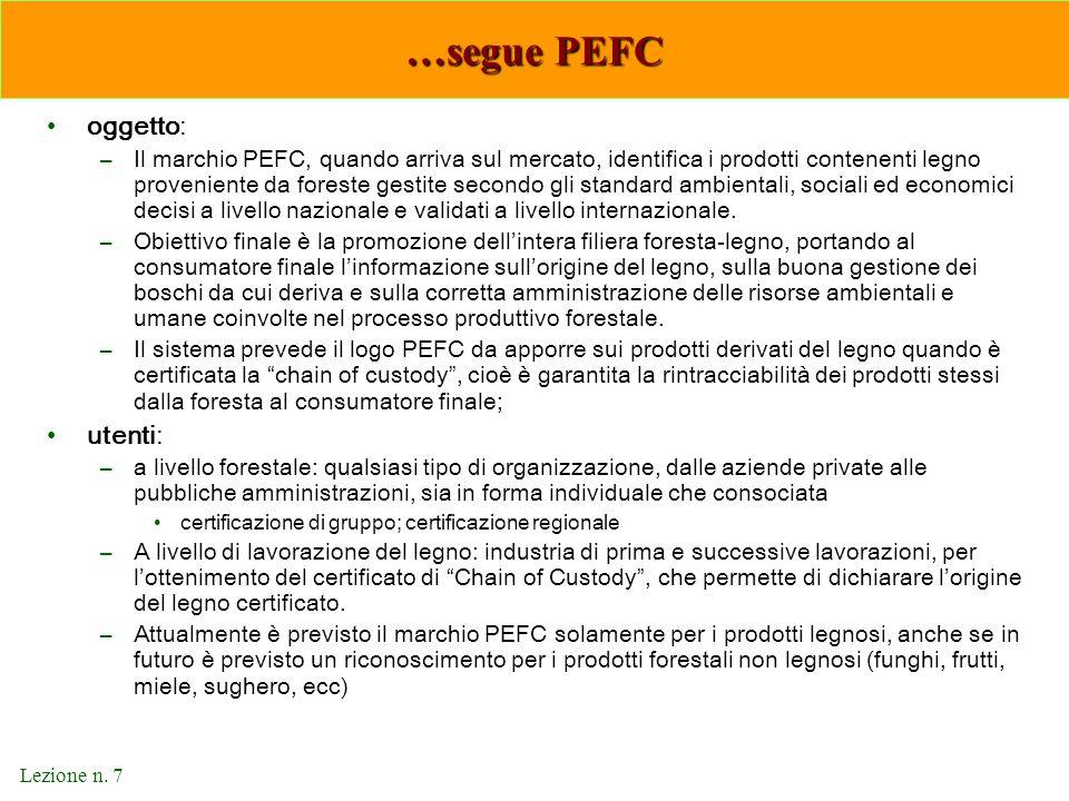 Lezione n. 7 …segue PEFC oggetto: –Il marchio PEFC, quando arriva sul mercato, identifica i prodotti contenenti legno proveniente da foreste gestite s