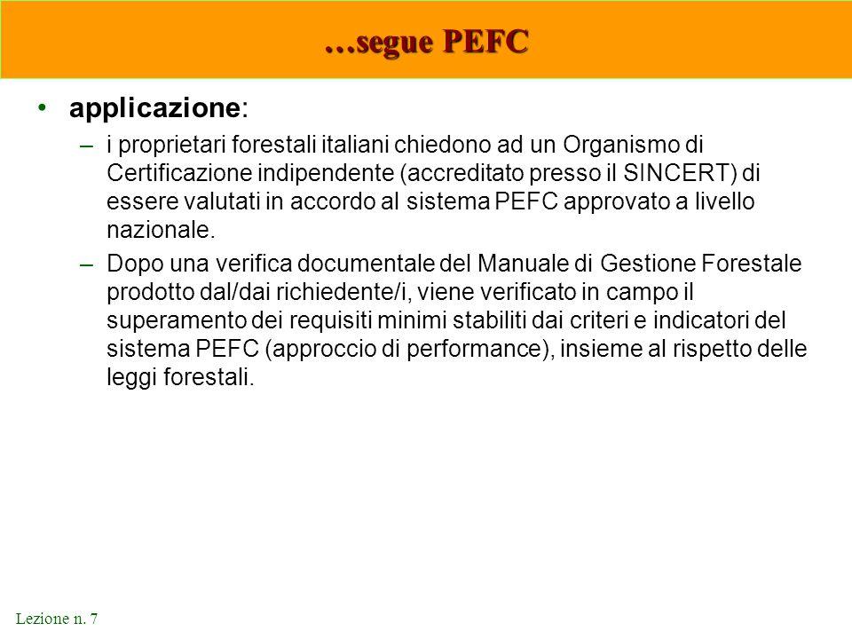 Lezione n. 7 …segue PEFC applicazione: –i proprietari forestali italiani chiedono ad un Organismo di Certificazione indipendente (accreditato presso i