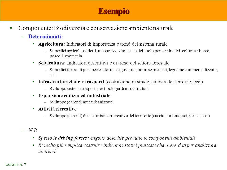 Esempio Componente: Biodiversità e conservazione ambiente naturale –Determinanti: Agricoltura: Indicatori di importanza e trend del sistema rurale –Su