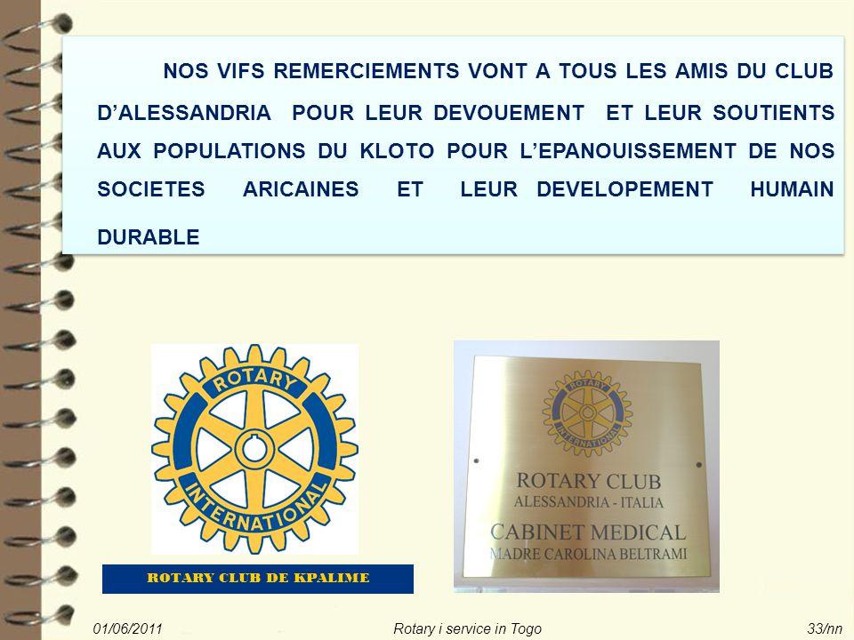 01/06/2011Rotary i service in Togo33/nn NOS VIFS REMERCIEMENTS VONT A TOUS LES AMIS DU CLUB D'ALESSANDRIA POUR LEUR DEVOUEMENT ET LEUR SOUTIENTS AUX POPULATIONS DU KLOTO POUR L'EPANOUISSEMENT DE NOS SOCIETES ARICAINES ET LEUR DEVELOPEMENT HUMAIN DURABLE NOS VIFS REMERCIEMENTS VONT A TOUS LES AMIS DU CLUB D'ALESSANDRIA POUR LEUR DEVOUEMENT ET LEUR SOUTIENTS AUX POPULATIONS DU KLOTO POUR L'EPANOUISSEMENT DE NOS SOCIETES ARICAINES ET LEUR DEVELOPEMENT HUMAIN DURABLE ROTARY CLUB DE KPALIME