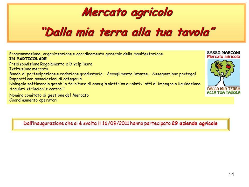14 Mercato agricolo Dalla mia terra alla tua tavola Programmazione, organizzazione e coordinamento generale della manifestazione.