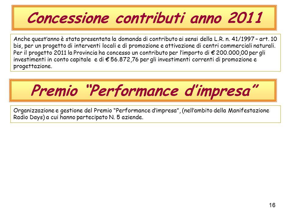 16 Concessione contributi anno 2011 Anche quest'anno è stata presentata la domanda di contributo ai sensi della L.R.
