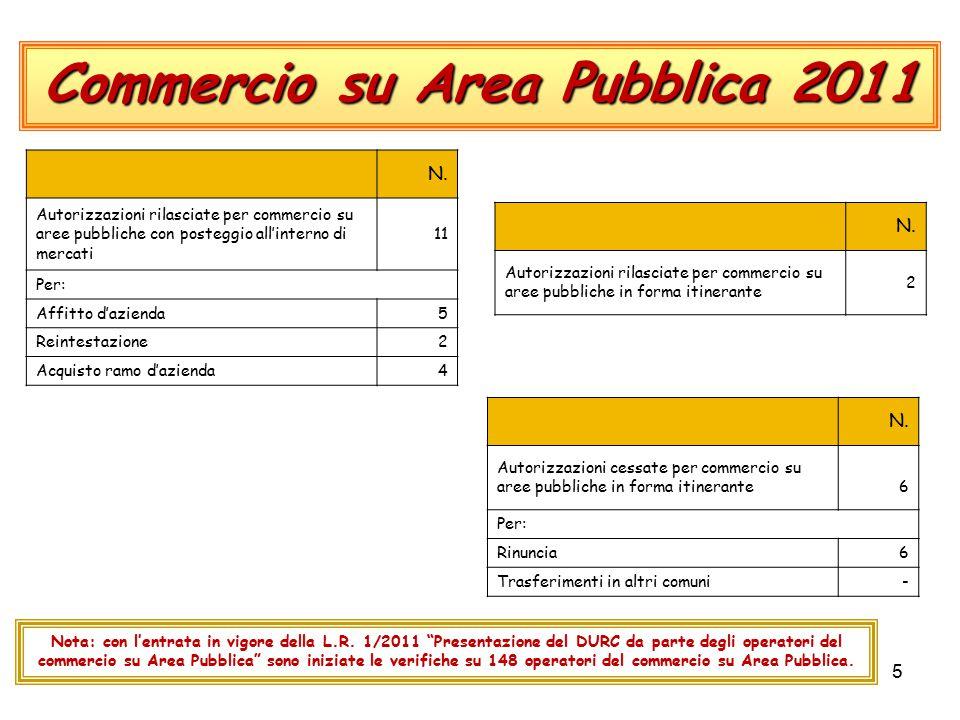 5 Commercio su Area Pubblica 2011 N.
