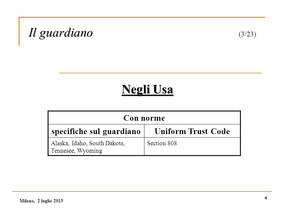 4 Il guardiano Il guardiano (3/23) Negli Usa Con norme specifiche sul guardianoUniform Trust Code Alaska, Idaho, South Dakota, Tennesee, Wyoming Section 808 Milano, 2 luglio 2013