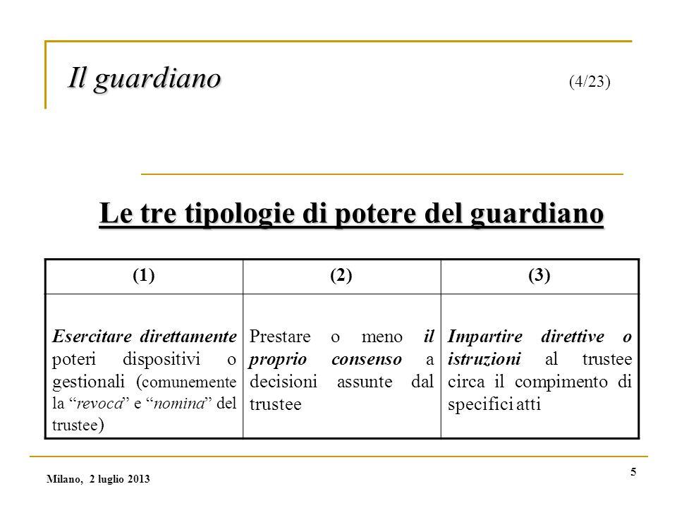 16 Il guardiano Il guardiano (15/23) Natura dei poteri del guardiano  Poteri fiduciari  il guardiano è tenuto ad obbligazioni fiduciarie verso i beneficiari Milano, 2 luglio 2013