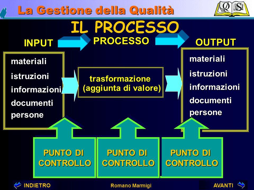 AVANTIINDIETRO Romano Marmigi La Gestione della Qualità QUALITA' Qualità di PRODOTTO PROCESSO