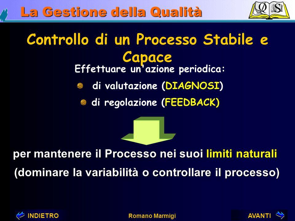 AVANTIINDIETRO Romano Marmigi La Gestione della Qualità PROCESSO STABILE e PROCESSO CAPACE = PROCESSO NEL QUALE SI E' IN GRADO DI CONTROLLARE LA VARIA