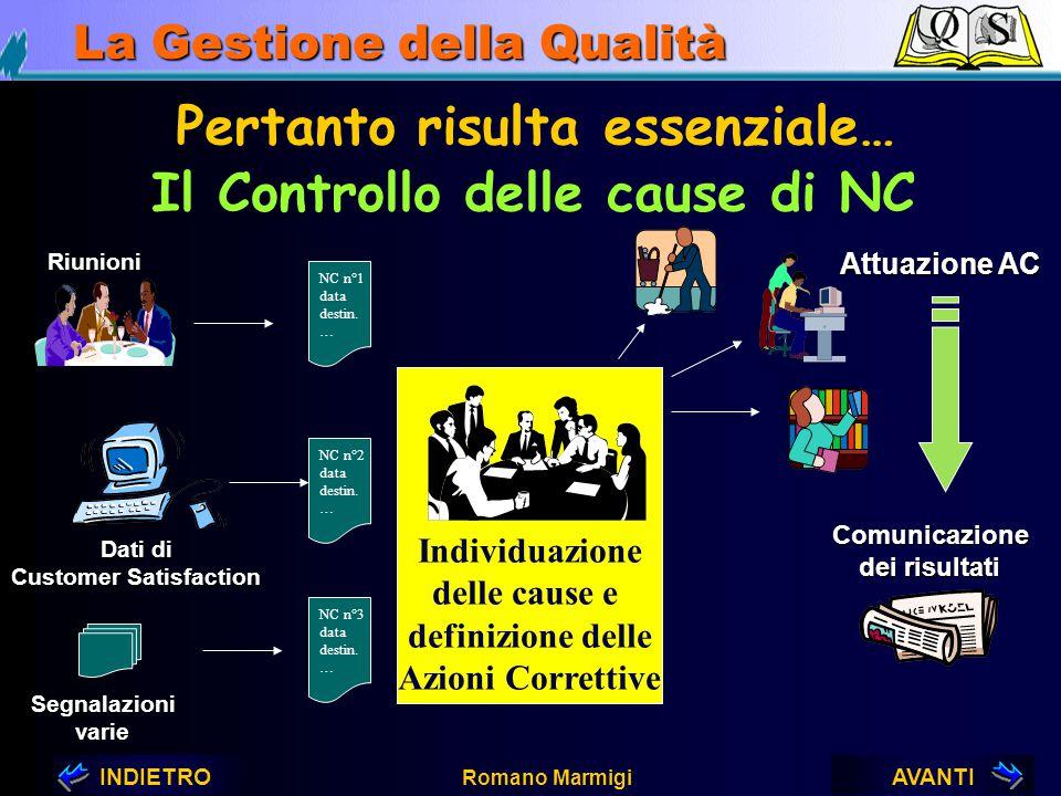AVANTIINDIETRO Romano Marmigi La Gestione della Qualità Effetti delle NC Clienti Inizio Riunione ore 15.30 Clienti insoddisfatti
