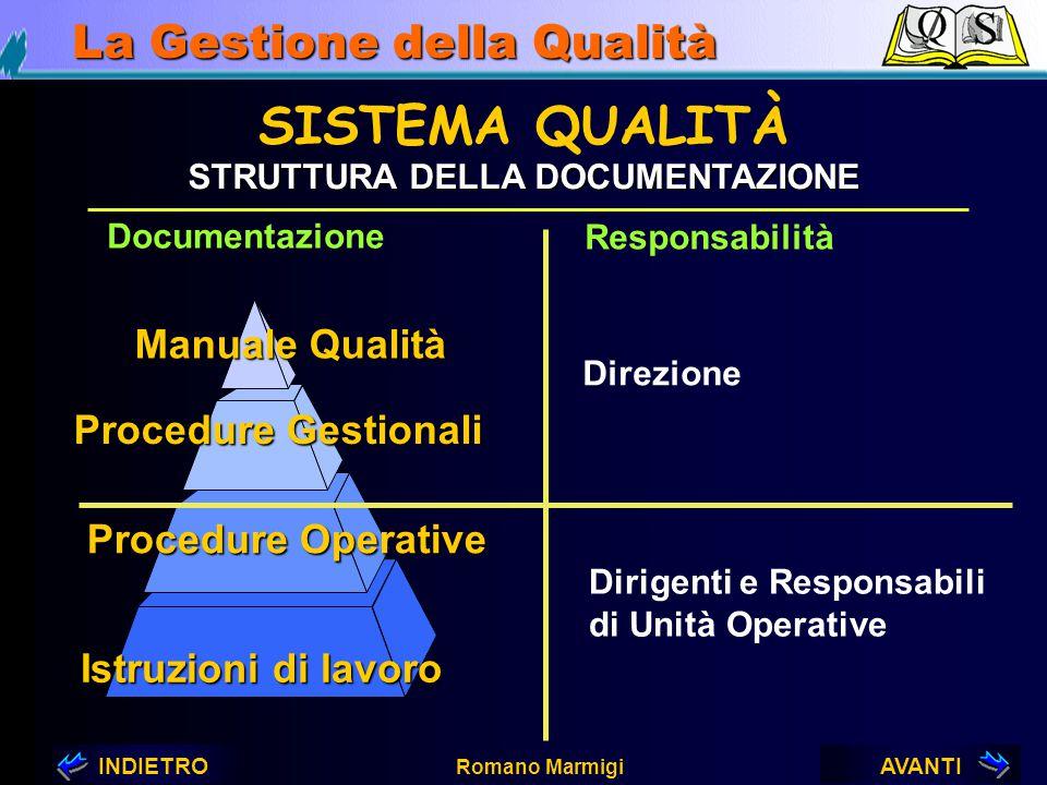 AVANTIINDIETRO Romano Marmigi La Gestione della Qualità Organigramma Schema o diagramma (ad albero) che riporta le principali posizioni di direzione (