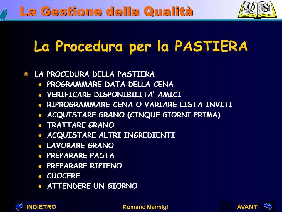 AVANTIINDIETRO Romano Marmigi La Gestione della Qualità DOCUMENTAZIONE IN GQ