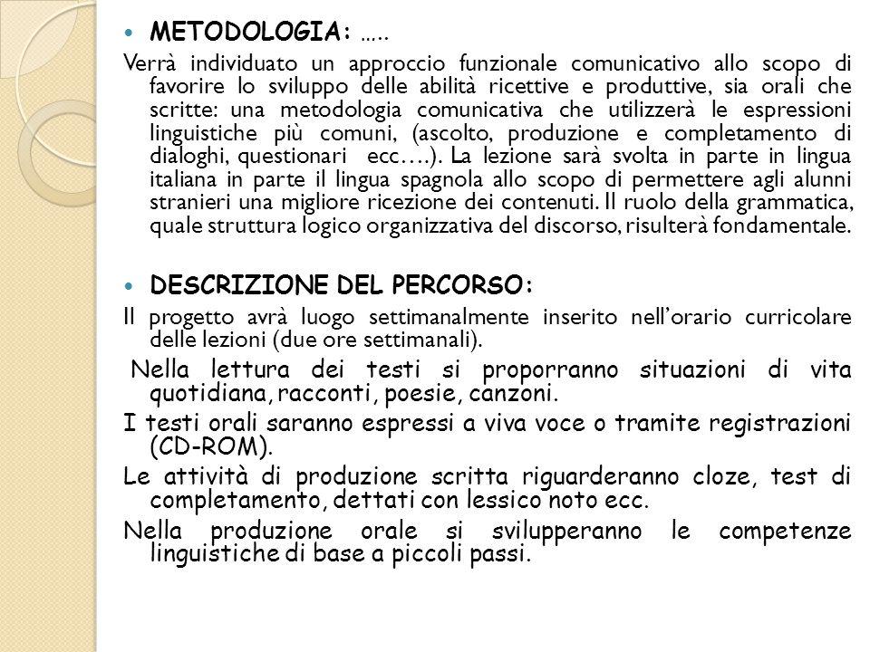 METODOLOGIA: …..