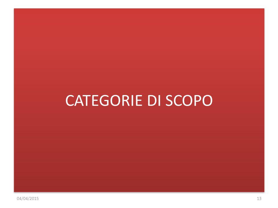CATEGORIE DI SCOPO 04/04/201513