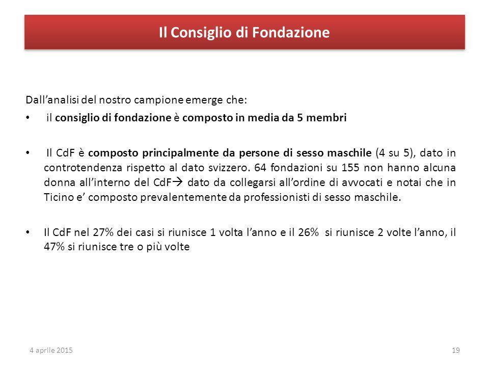 Il Consiglio di Fondazione Dall'analisi del nostro campione emerge che: il consiglio di fondazione è composto in media da 5 membri Il CdF è composto principalmente da persone di sesso maschile (4 su 5), dato in controtendenza rispetto al dato svizzero.