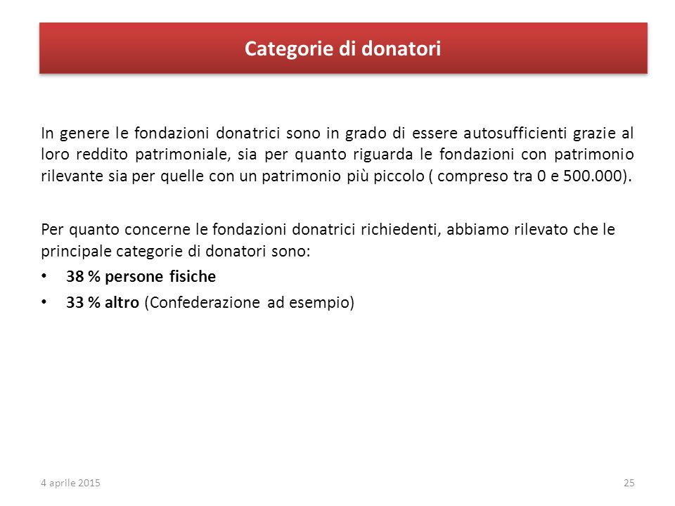 Categorie di donatori In genere le fondazioni donatrici sono in grado di essere autosufficienti grazie al loro reddito patrimoniale, sia per quanto riguarda le fondazioni con patrimonio rilevante sia per quelle con un patrimonio più piccolo ( compreso tra 0 e 500.000).