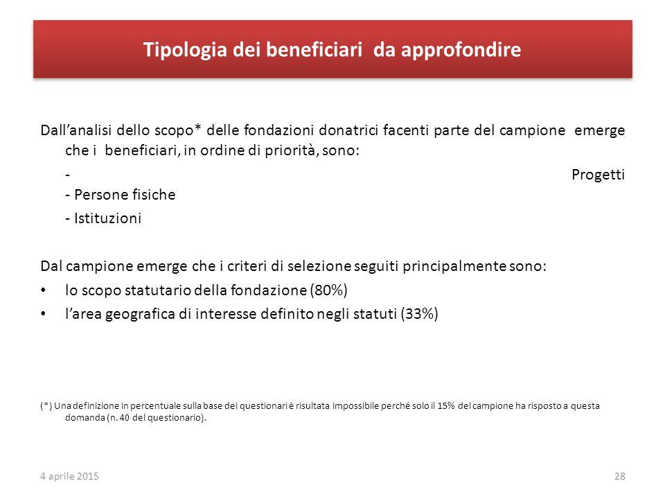 Tipologia dei beneficiari da approfondire 28 Dall'analisi dello scopo* delle fondazioni donatrici facenti parte del campione emerge che i beneficiari,