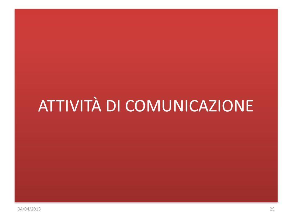 ATTIVITÀ DI COMUNICAZIONE 04/04/201529