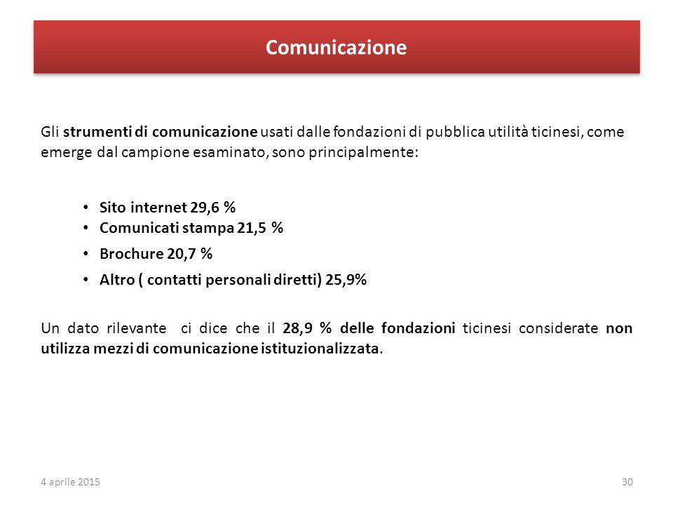 Comunicazione Gli strumenti di comunicazione usati dalle fondazioni di pubblica utilità ticinesi, come emerge dal campione esaminato, sono principalme