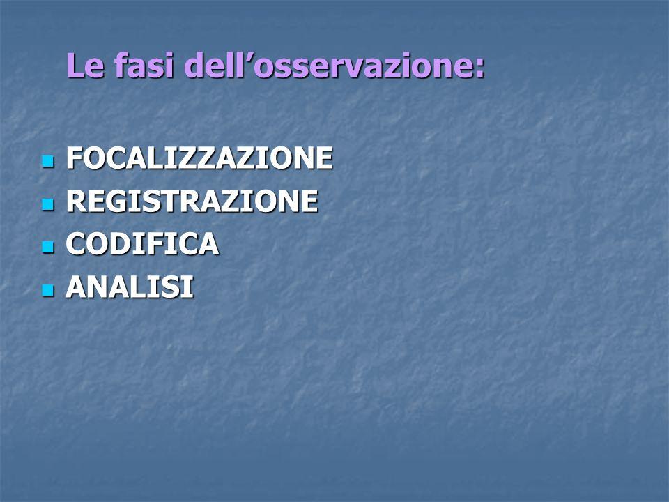 Le fasi dell'osservazione: FOCALIZZAZIONE FOCALIZZAZIONE REGISTRAZIONE REGISTRAZIONE CODIFICA CODIFICA ANALISI ANALISI