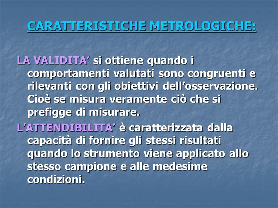 CARATTERISTICHE METROLOGICHE: LA VALIDITA' si ottiene quando i comportamenti valutati sono congruenti e rilevanti con gli obiettivi dell'osservazione.