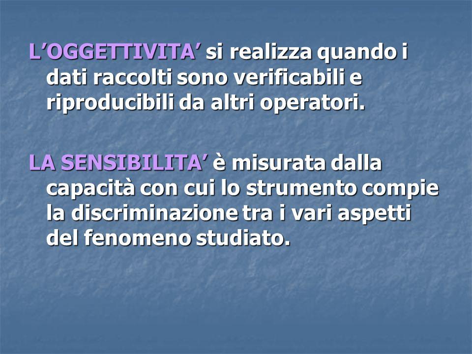 L'OGGETTIVITA' si realizza quando i dati raccolti sono verificabili e riproducibili da altri operatori.