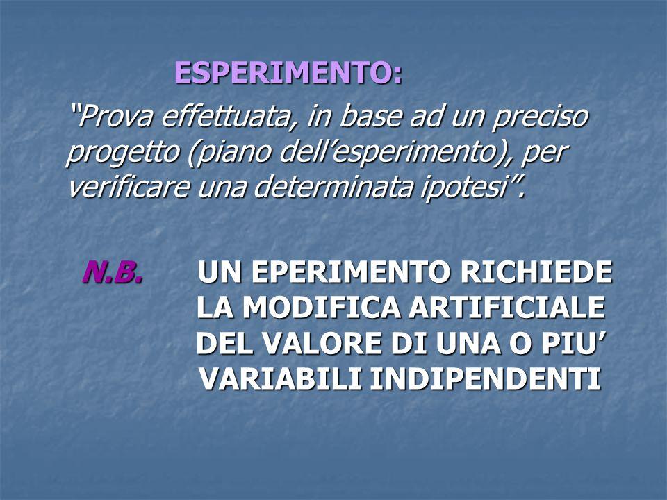 ESPERIMENTO: Prova effettuata, in base ad un preciso progetto (piano dell'esperimento), per verificare una determinata ipotesi .