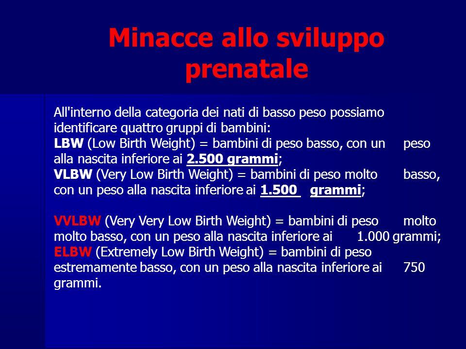 Minacce allo sviluppo prenatale All interno della categoria dei nati di basso peso possiamo identificare quattro gruppi di bambini: LBW (Low Birth Weight) = bambini di peso basso, con un peso alla nascita inferiore ai 2.500 grammi; VLBW (Very Low Birth Weight) = bambini di peso molto basso, con un peso alla nascita inferiore ai 1.500 grammi; VVLBW (Very Very Low Birth Weight) = bambini di peso molto molto basso, con un peso alla nascita inferiore ai 1.000 grammi; ELBW (Extremely Low Birth Weight) = bambini di peso estremamente basso, con un peso alla nascita inferiore ai 750 grammi.