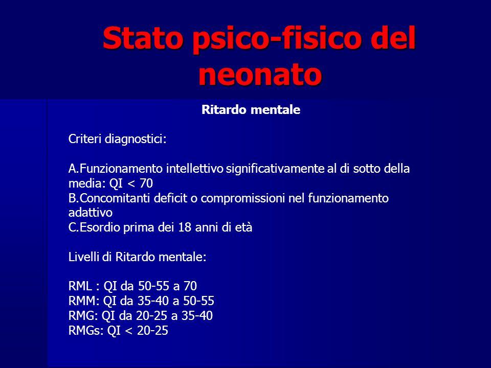 Stato psico-fisico del neonato Ritardo mentale Criteri diagnostici: A.Funzionamento intellettivo significativamente al di sotto della media: QI < 70 B.Concomitanti deficit o compromissioni nel funzionamento adattivo C.Esordio prima dei 18 anni di età Livelli di Ritardo mentale: RML : QI da 50-55 a 70 RMM: QI da 35-40 a 50-55 RMG: QI da 20-25 a 35-40 RMGs: QI < 20-25
