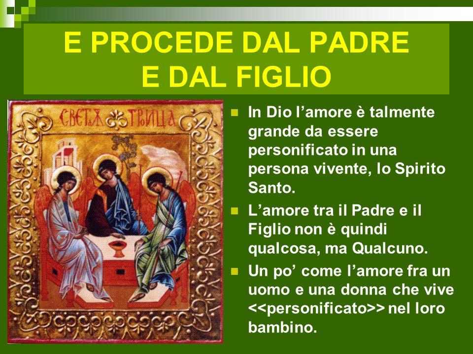 Con quali simboli si rappresenta lo Spirito Santo.