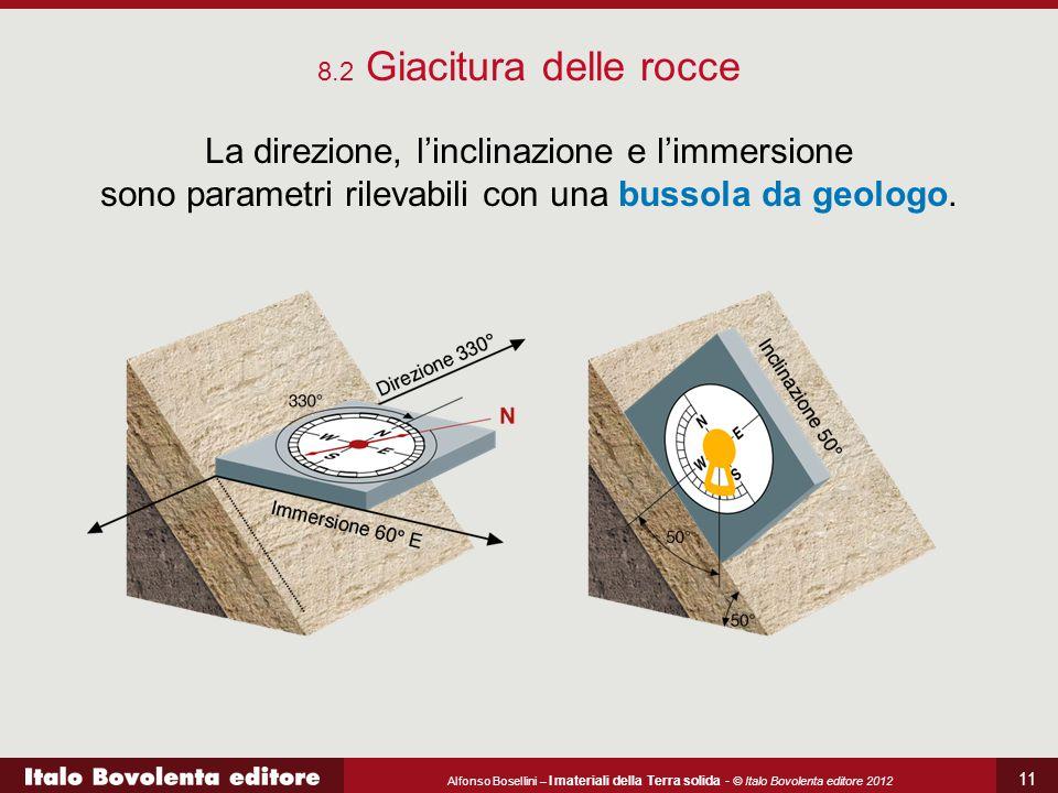 Alfonso Bosellini – I materiali della Terra solida - © Italo Bovolenta editore 2012 11 8.2 Giacitura delle rocce La direzione, l'inclinazione e l'imme