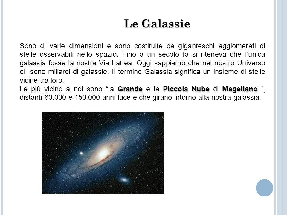 Le Galassie Le Galassie Sono di varie dimensioni e sono costituite da giganteschi agglomerati di stelle osservabili nello spazio. Fino a un secolo fa