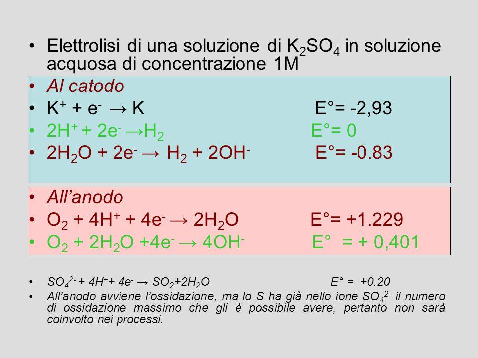 Elettrolisi di una soluzione di K 2 SO 4 in soluzione acquosa di concentrazione 1M Al catodo K + + e - → K E°= -2,93 2H + + 2e - →H 2 E°= 0 2H 2 O + 2e - → H 2 + 2OH - E°= -0.83 All'anodo O 2 + 4H + + 4e - → 2H 2 O E°= +1.229 O 2 + 2H 2 O +4e - → 4OH - E° = + 0,401 SO 4 2- + 4H + + 4e - → SO 2 +2H 2 O E° = +0.20 All'anodo avviene l'ossidazione, ma lo S ha già nello ione SO 4 2- il numero di ossidazione massimo che gli è possibile avere, pertanto non sarà coinvolto nei processi.