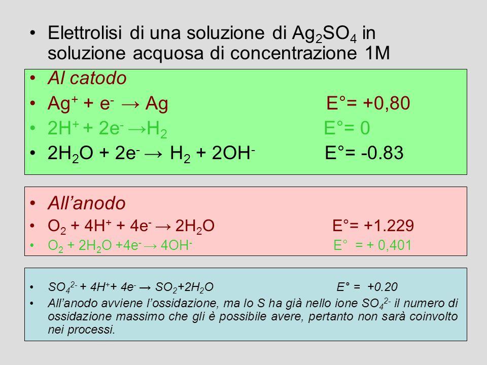 Elettrolisi di una soluzione di Ag 2 SO 4 in soluzione acquosa di concentrazione 1M Al catodo Ag + + e - → Ag E°= +0,80 2H + + 2e - →H 2 E°= 0 2H 2 O + 2e - → H 2 + 2OH - E°= -0.83 All'anodo O 2 + 4H + + 4e - → 2H 2 O E°= +1.229 O 2 + 2H 2 O +4e - → 4OH - E° = + 0,401 SO 4 2- + 4H + + 4e - → SO 2 +2H 2 O E° = +0.20 All'anodo avviene l'ossidazione, ma lo S ha già nello ione SO 4 2- il numero di ossidazione massimo che gli è possibile avere, pertanto non sarà coinvolto nei processi.