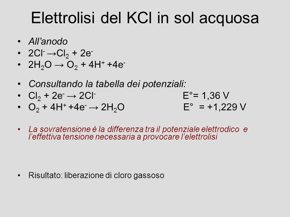 Elettrolisi del KCl in sol acquosa All'anodo 2Cl - →Cl 2 + 2e - 2H 2 O → O 2 + 4H + +4e - Consultando la tabella dei potenziali: Cl 2 + 2e - → 2Cl - E°= 1,36 V O 2 + 4H + +4e - → 2H 2 O E° = +1,229 V La sovratensione è la differenza tra il potenziale elettrodico e l'effettiva tensione necessaria a provocare l'elettrolisi Risultato: liberazione di cloro gassoso