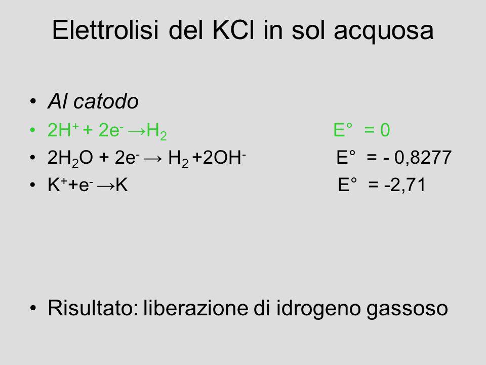 Elettrolisi del KCl in sol acquosa Al catodo 2H + + 2e - →H 2 E° = 0 2H 2 O + 2e - → H 2 +2OH - E° = - 0,8277 K + +e - →K E° = -2,71 Risultato: liberazione di idrogeno gassoso