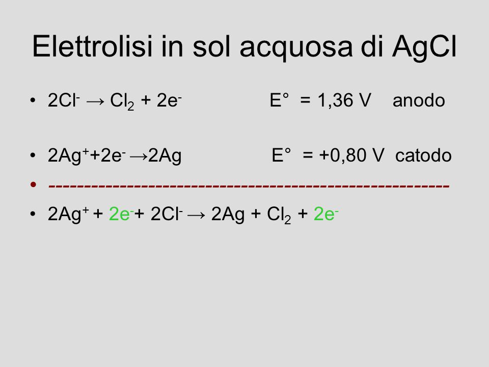 Elettrolisi in sol acquosa di AgCl 2Cl - → Cl 2 + 2e - E° = 1,36 V anodo 2Ag + +2e - →2Ag E° = +0,80 V catodo ----------------------------------------
