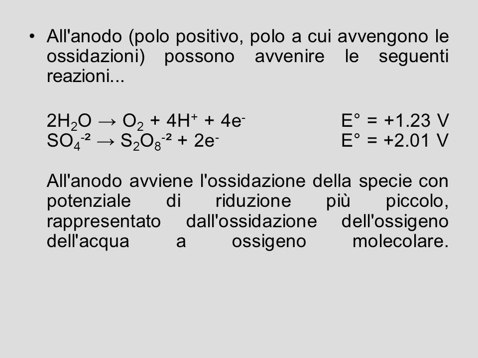 All'anodo (polo positivo, polo a cui avvengono le ossidazioni) possono avvenire le seguenti reazioni... 2H 2 O → O 2 + 4H + + 4e - E° = +1.23 V SO 4 -