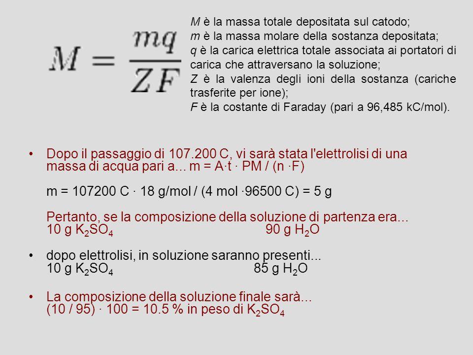 Dopo il passaggio di 107.200 C, vi sarà stata l'elettrolisi di una massa di acqua pari a... m = A·t · PM / (n ·F) m = 107200 C · 18 g/mol / (4 mol ·96