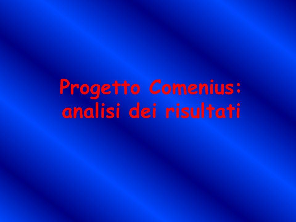 Progetto Comenius: analisi dei risultati