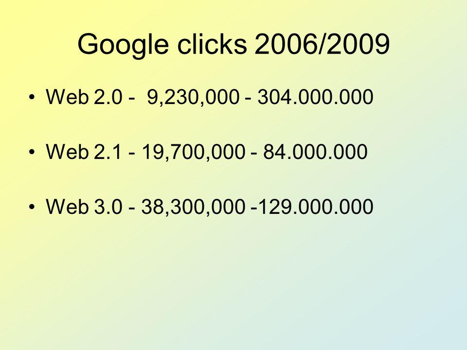 Google clicks 2006/2009 Web 2.0 - 9,230,000 - 304.000.000 Web 2.1 - 19,700,000 - 84.000.000 Web 3.0 - 38,300,000 -129.000.000