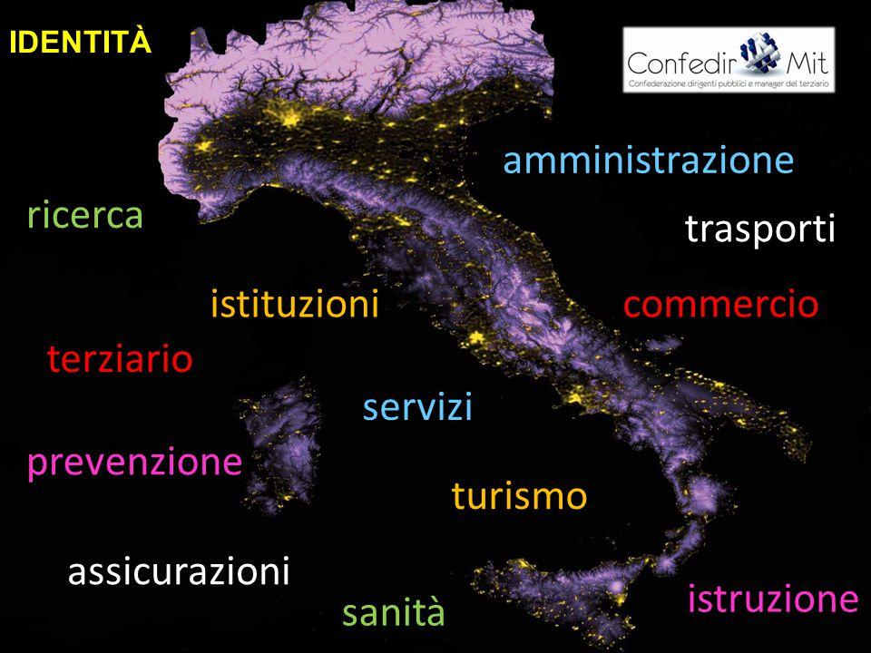 IDENTITÀ istituzioni ricerca servizi amministrazione sanità commercio turismo trasporti assicurazioni terziario istruzione prevenzione