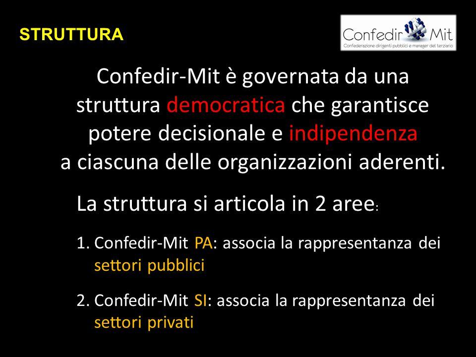 Confedir-Mit è governata da una struttura democratica che garantisce potere decisionale e indipendenza a ciascuna delle organizzazioni aderenti.