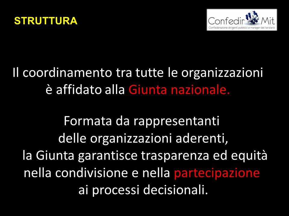 STRUTTURA Il coordinamento tra tutte le organizzazioni è affidato alla Giunta nazionale.