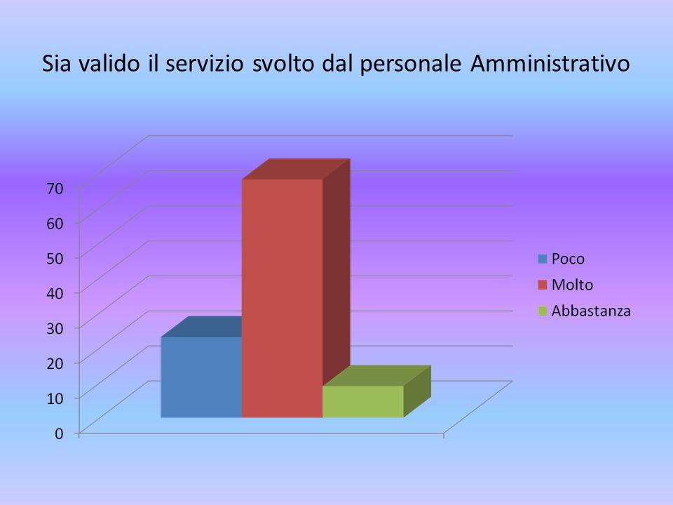 Sia valido il servizio svolto dal personale Amministrativo