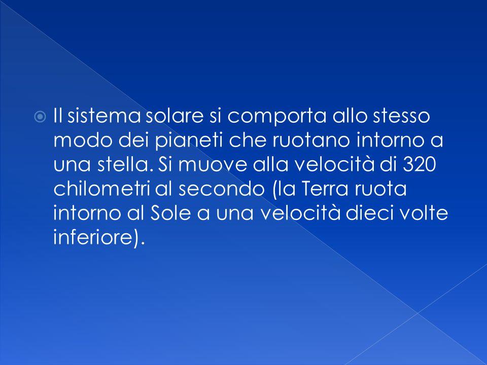 Grazie per l'attenzione!!! Simone Grimaldi