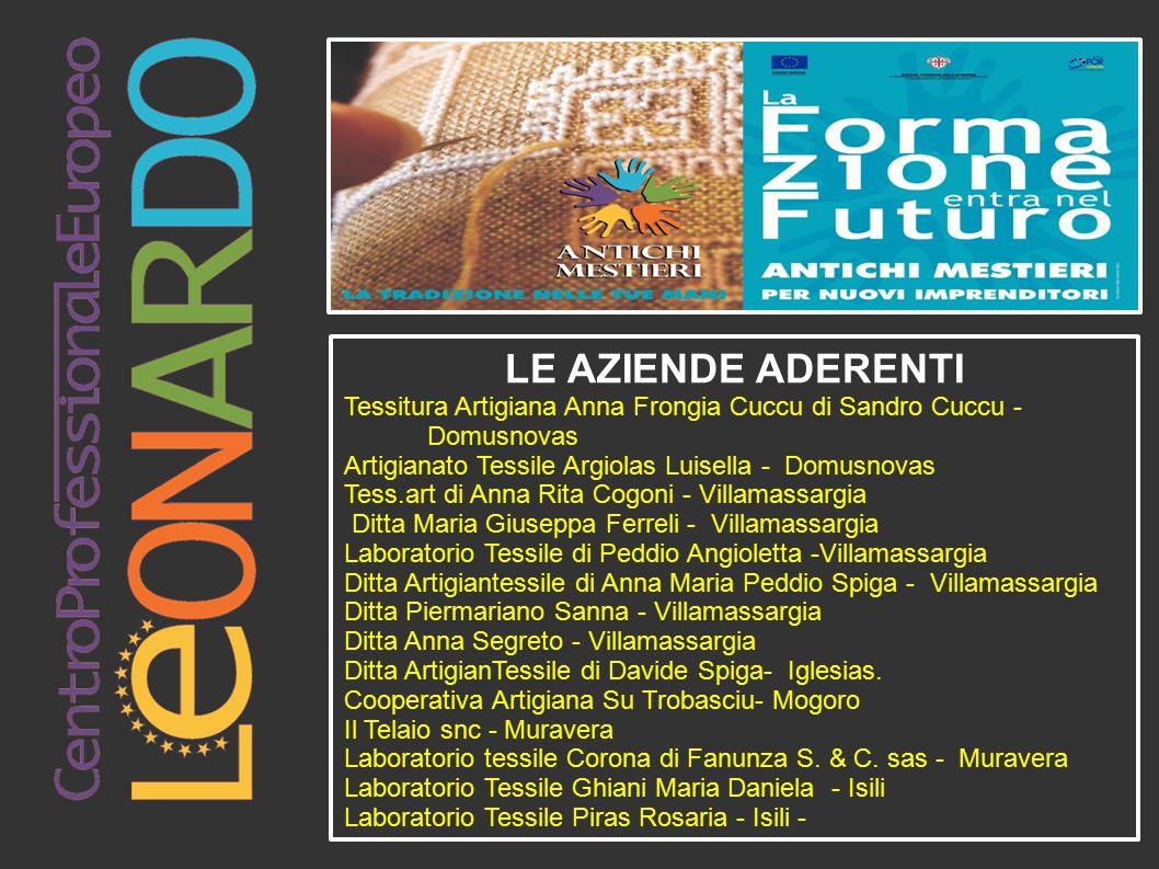 LE AZIENDE ADERENTI Tessitura Artigiana Anna Frongia Cuccu di Sandro Cuccu - Domusnovas Artigianato Tessile Argiolas Luisella - Domusnovas Tess.art di